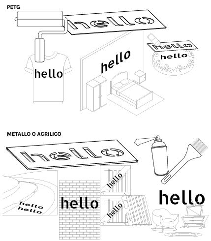 Stencil Machine - crea stencil in plastica o metallo taglio laser